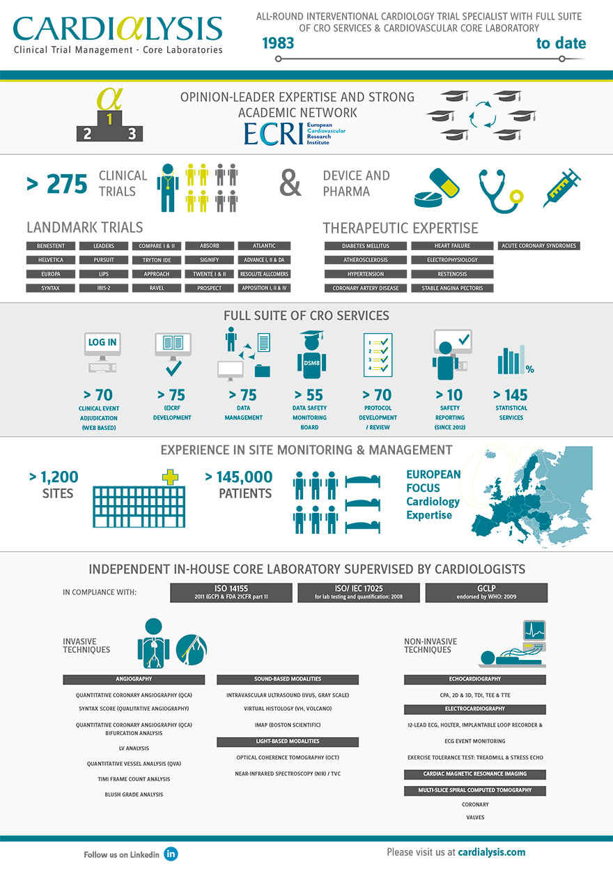 infographic-Cardialysis-clinical-trial-management-core-laboratories-reclameloods