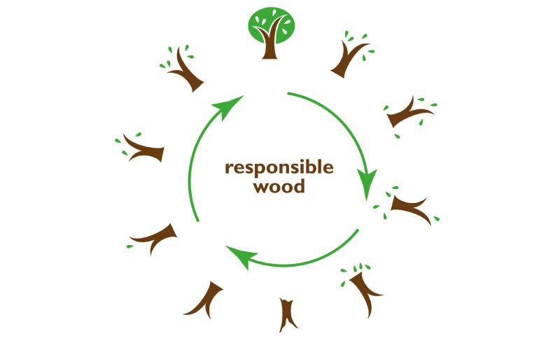 infographic responsible wood Jouéco