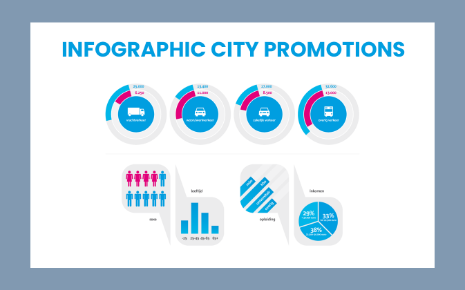 infographic-city-promotions